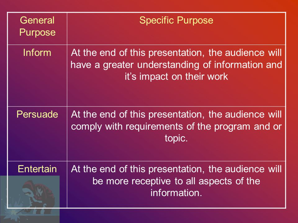 General Purpose Specific Purpose. Inform.