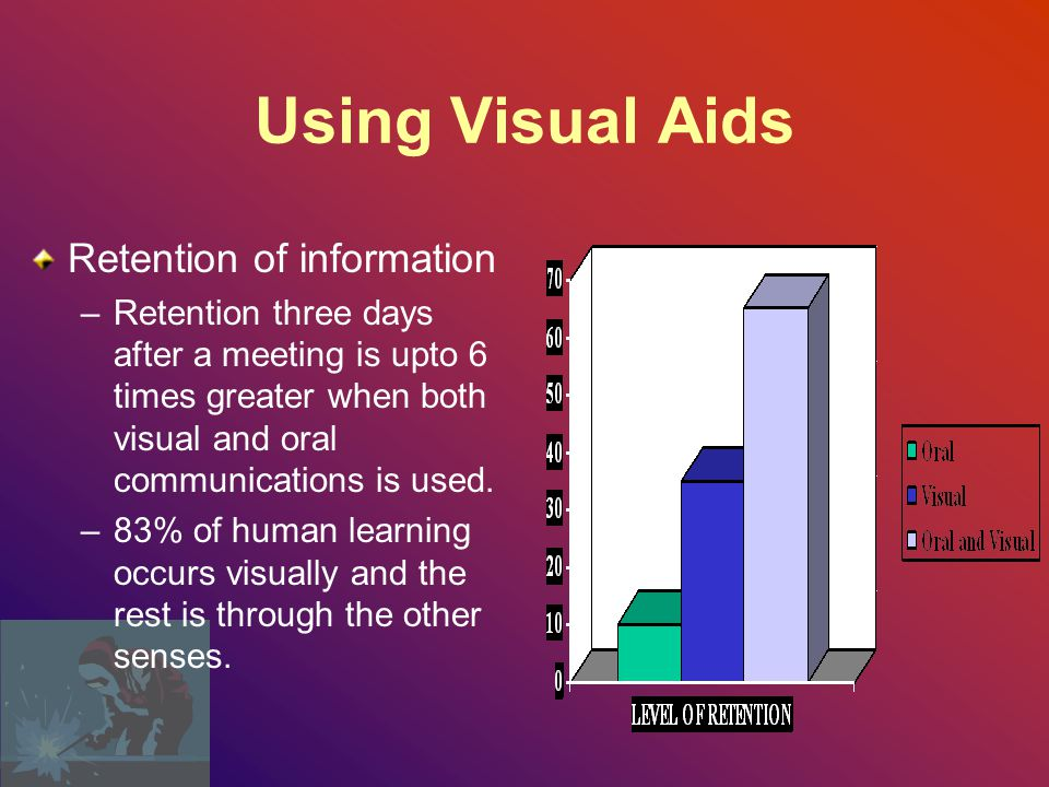 Using Visual Aids Retention of information