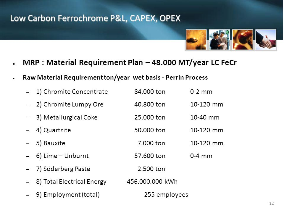 Low Carbon Ferrochrome P&L, CAPEX, OPEX