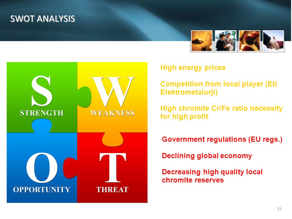 SWOT ANALYSIS High energy prices