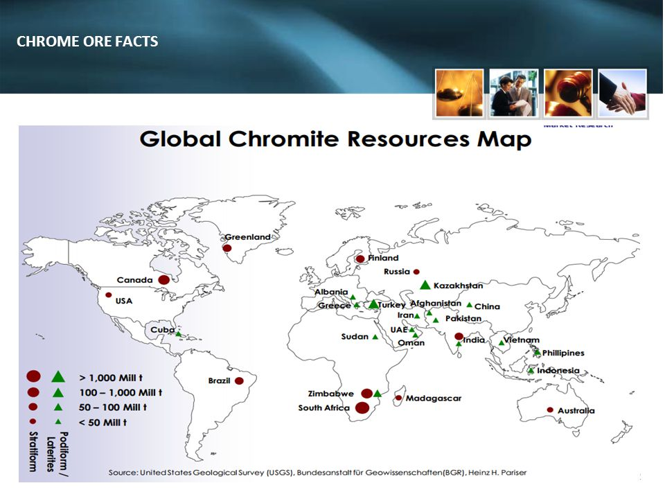 CHROME ORE FACTS
