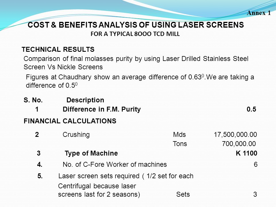 COST & BENEFITS ANALYSIS OF USING LASER SCREENS