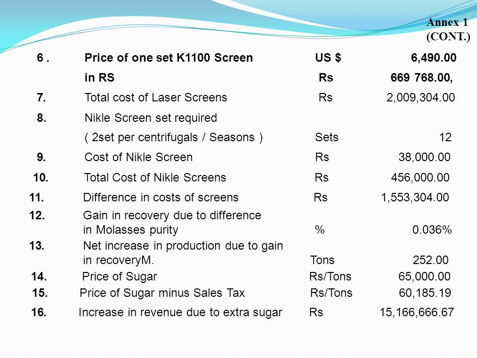 Annex 1 (CONT.) 6. Price of one set K1100 Screen US $ 6,490.00. in RS Rs 669,768.00.