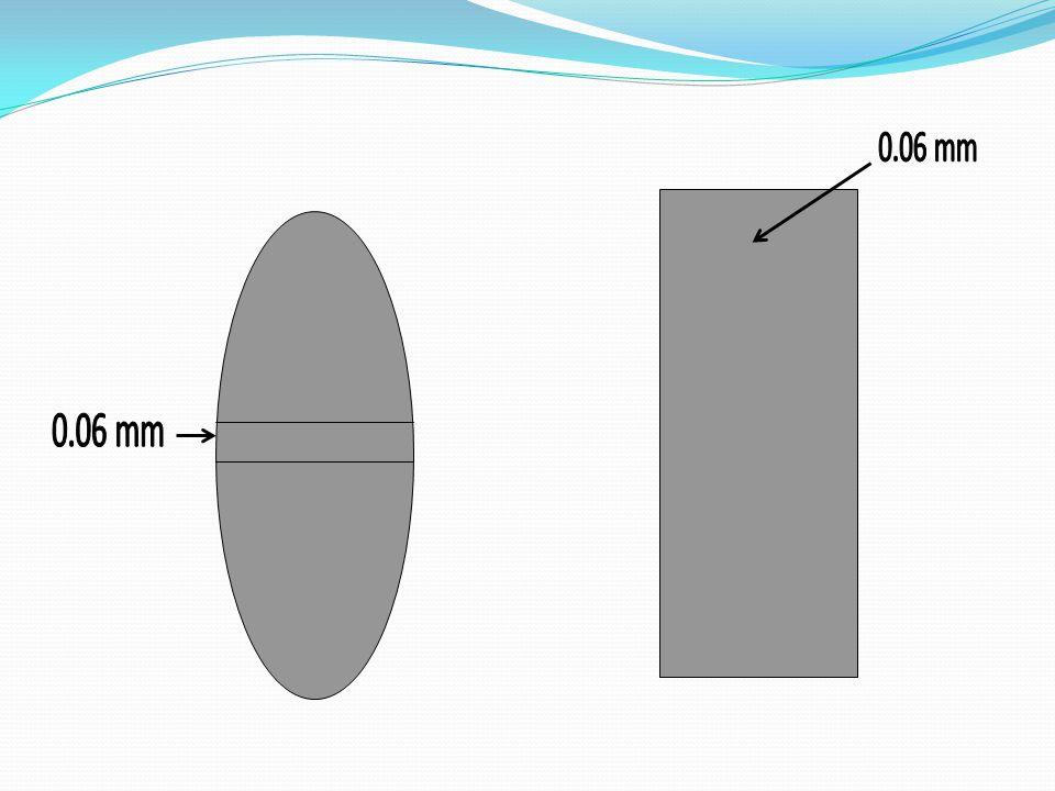 0.06 mm 0.06 mm