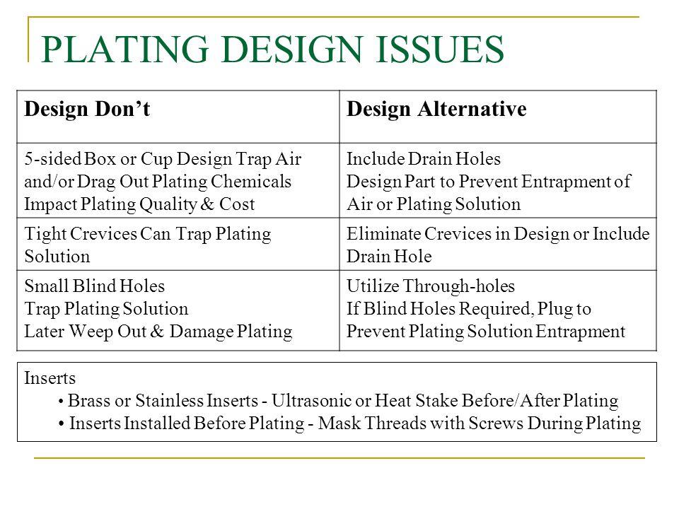 PLATING DESIGN ISSUES Design Don't Design Alternative