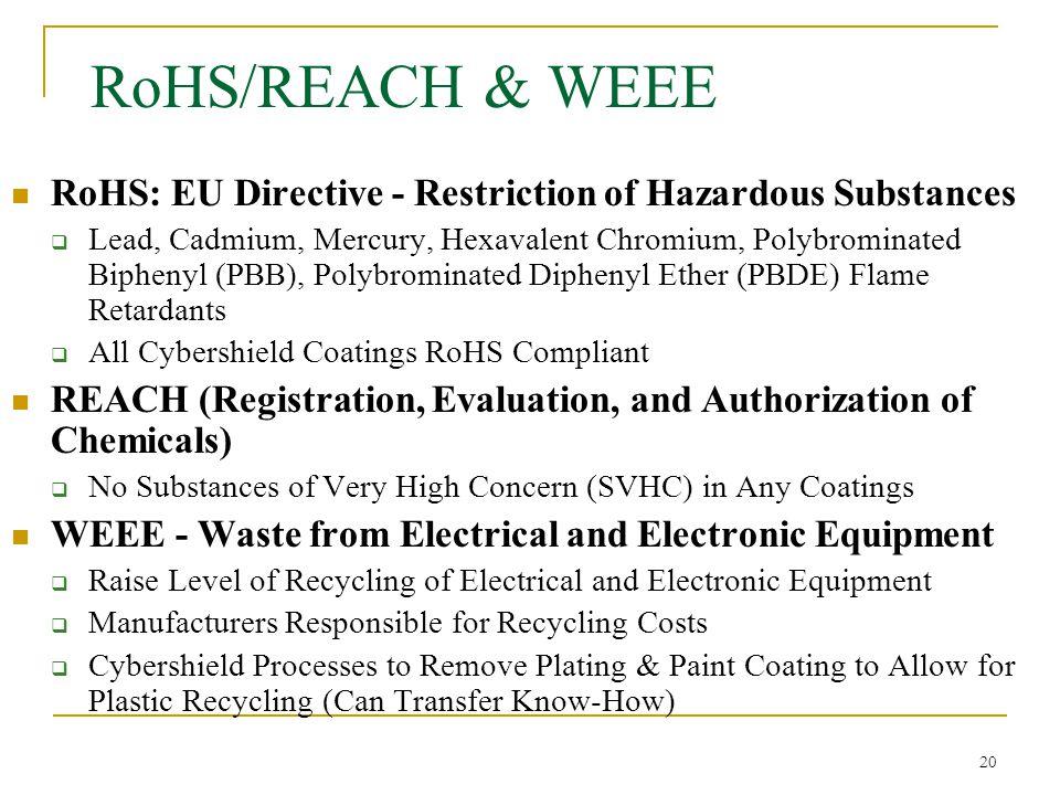 RoHS/REACH & WEEE RoHS: EU Directive - Restriction of Hazardous Substances.