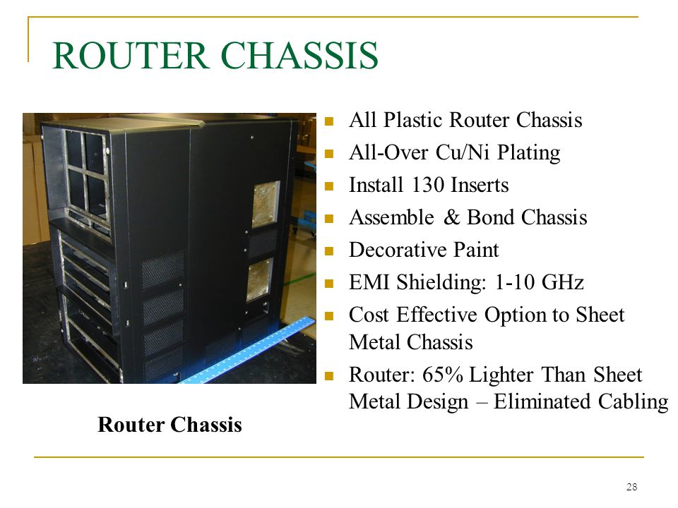 ROUTER CHASSIS All Plastic Router Chassis All-Over Cu/Ni Plating