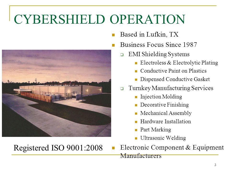 CYBERSHIELD OPERATION