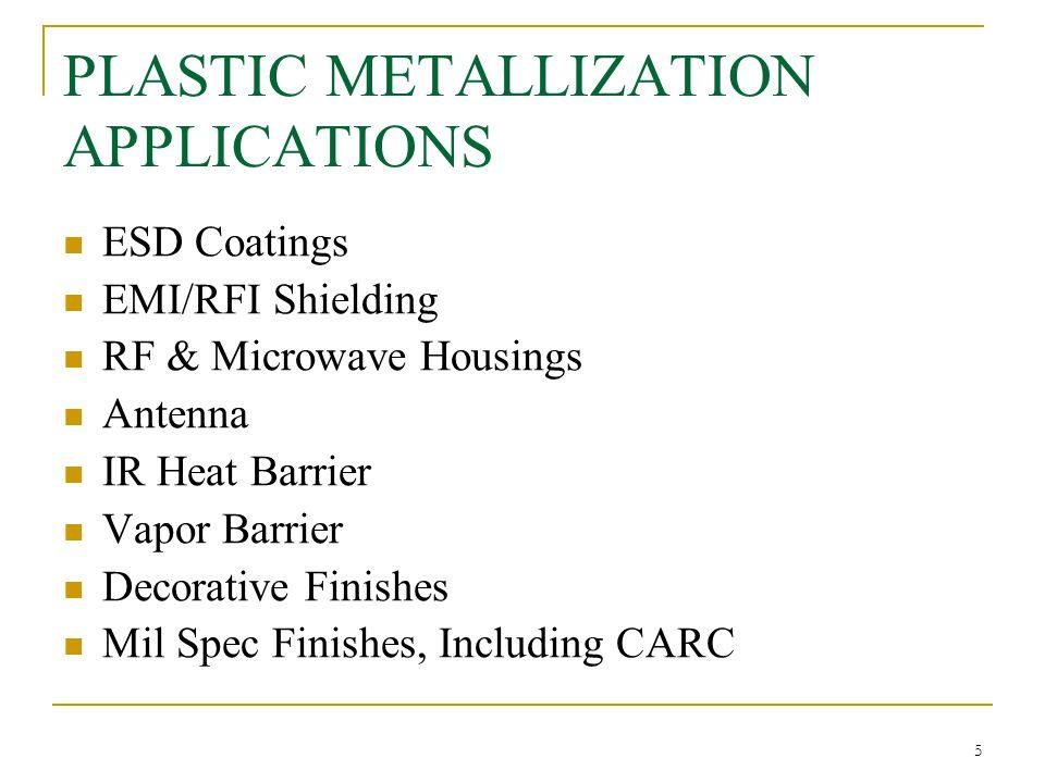 PLASTIC METALLIZATION APPLICATIONS