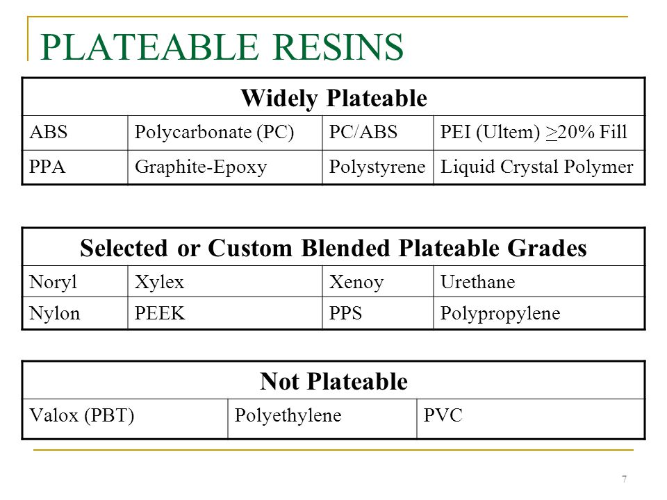 Selected or Custom Blended Plateable Grades