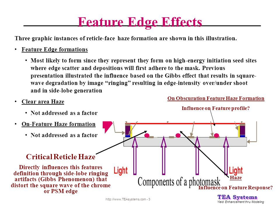Feature Edge Effects Critical Reticle Haze