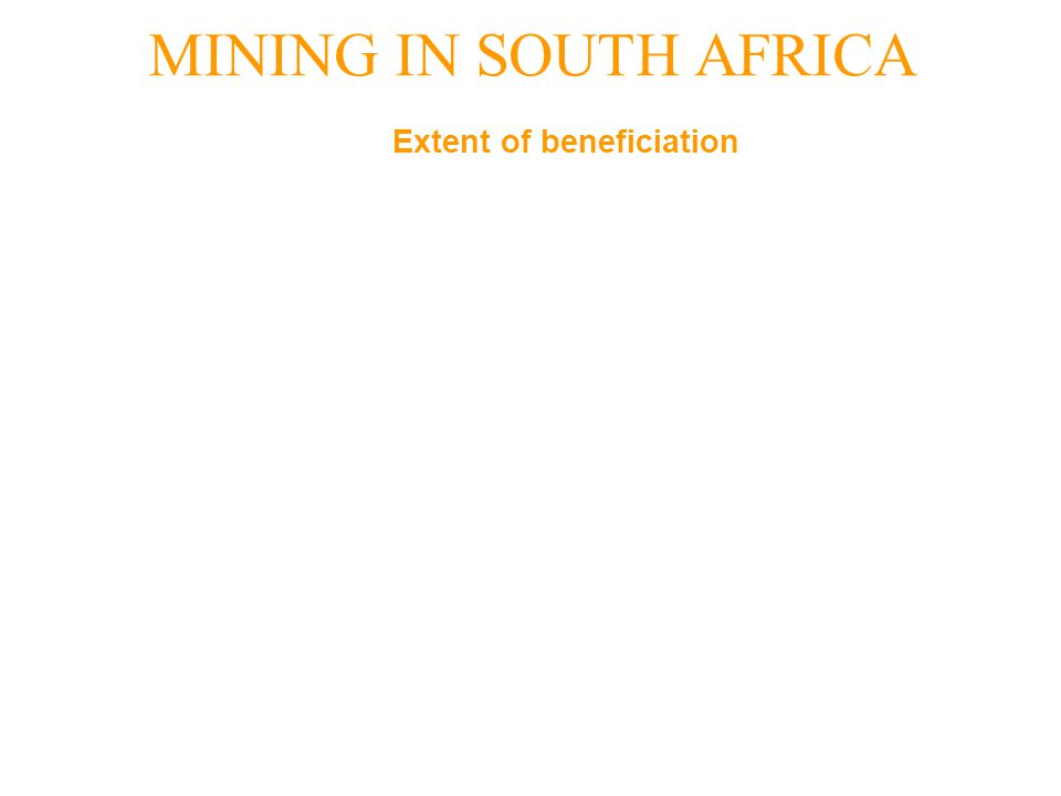 MINING IN SOUTH AFRICA Extent of beneficiation Beneficiation process