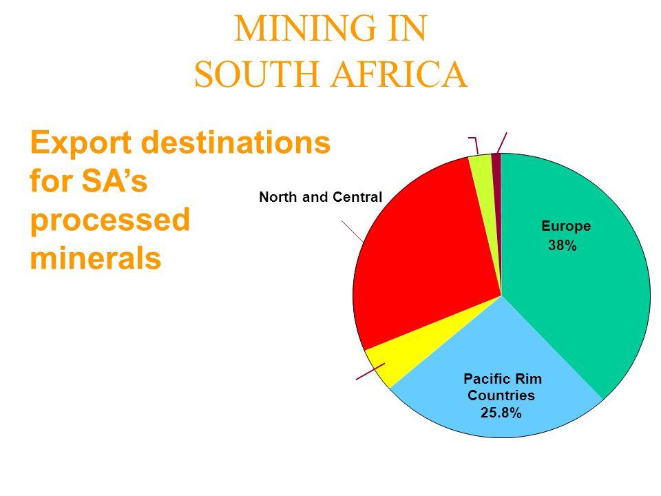 Source: Minerals Bureau