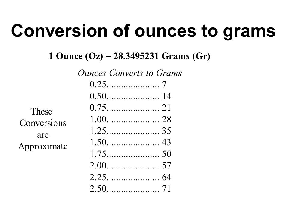 Conversion of ounces to grams