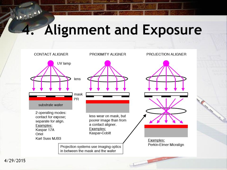 4. Alignment and Exposure