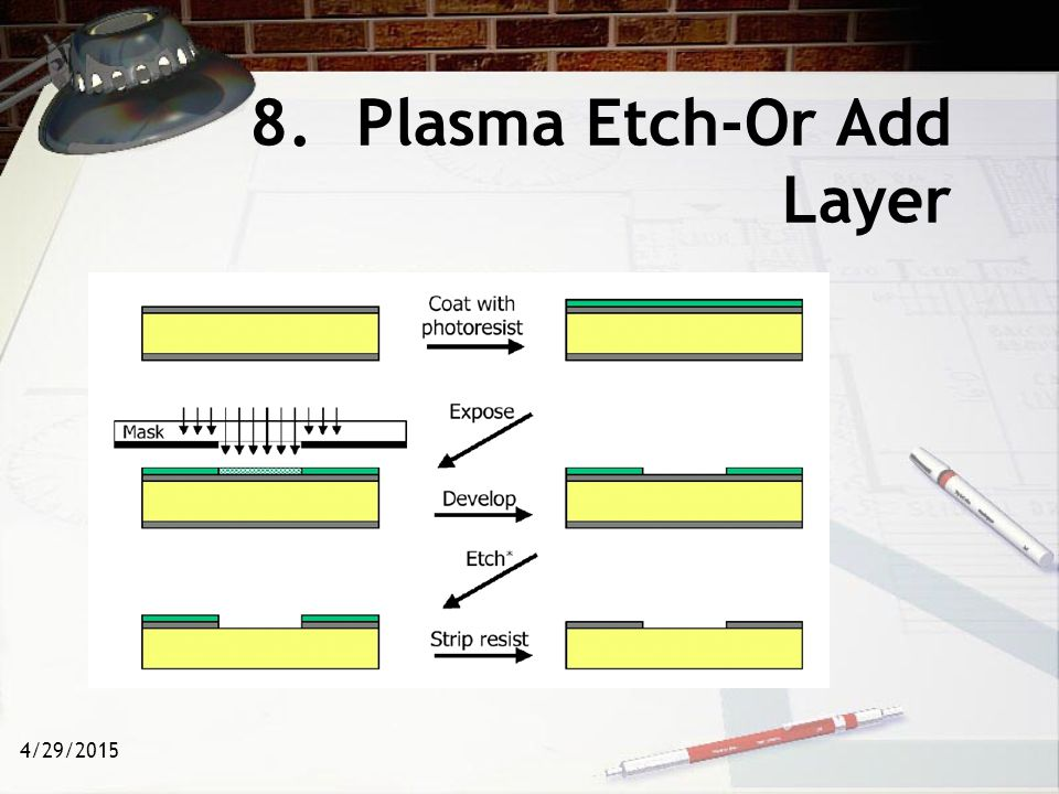 8. Plasma Etch-Or Add Layer