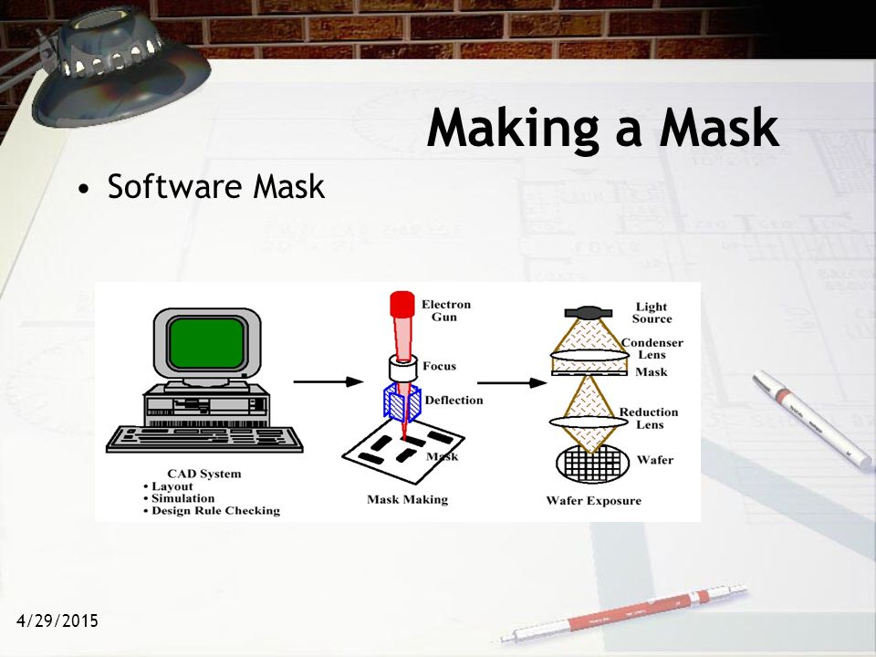 Making a Mask Software Mask 4/13/2017