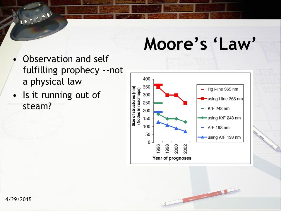 Moore's 'Law' Observation and self fulfilling prophecy --not a physical law. Is it running out of steam