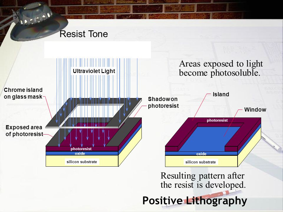 Positive Lithography Resist Tone