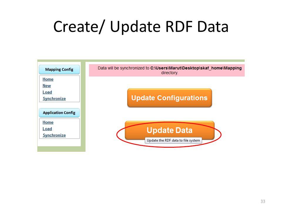 Create/ Update RDF Data