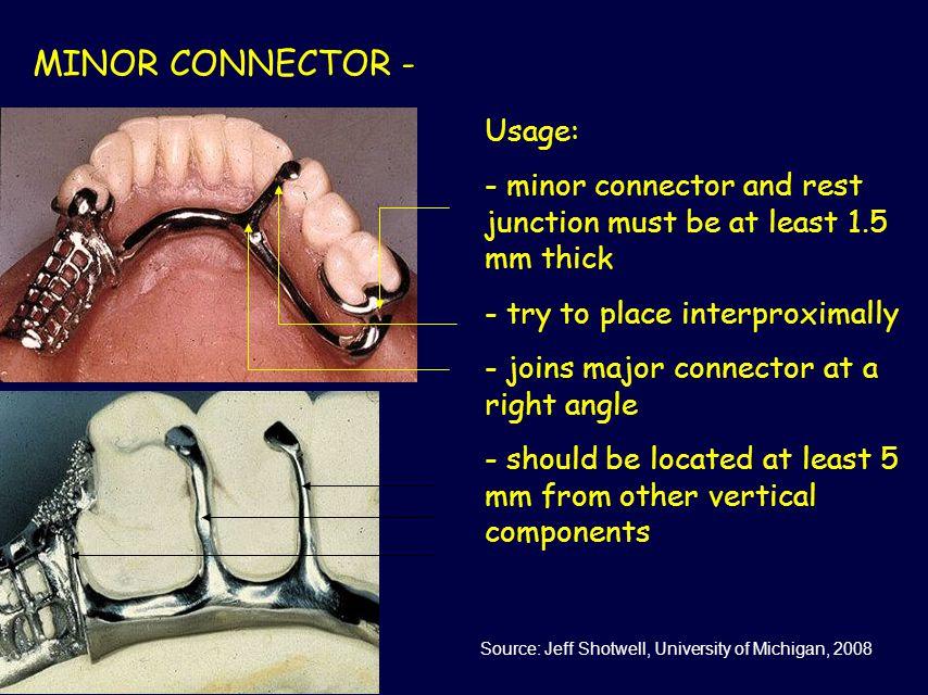 Source: Jeff Shotwell, University of Michigan, 2008