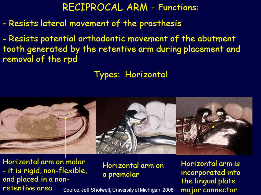 RECIPROCAL ARM - Functions: