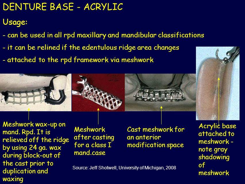 DENTURE BASE - ACRYLIC Usage: