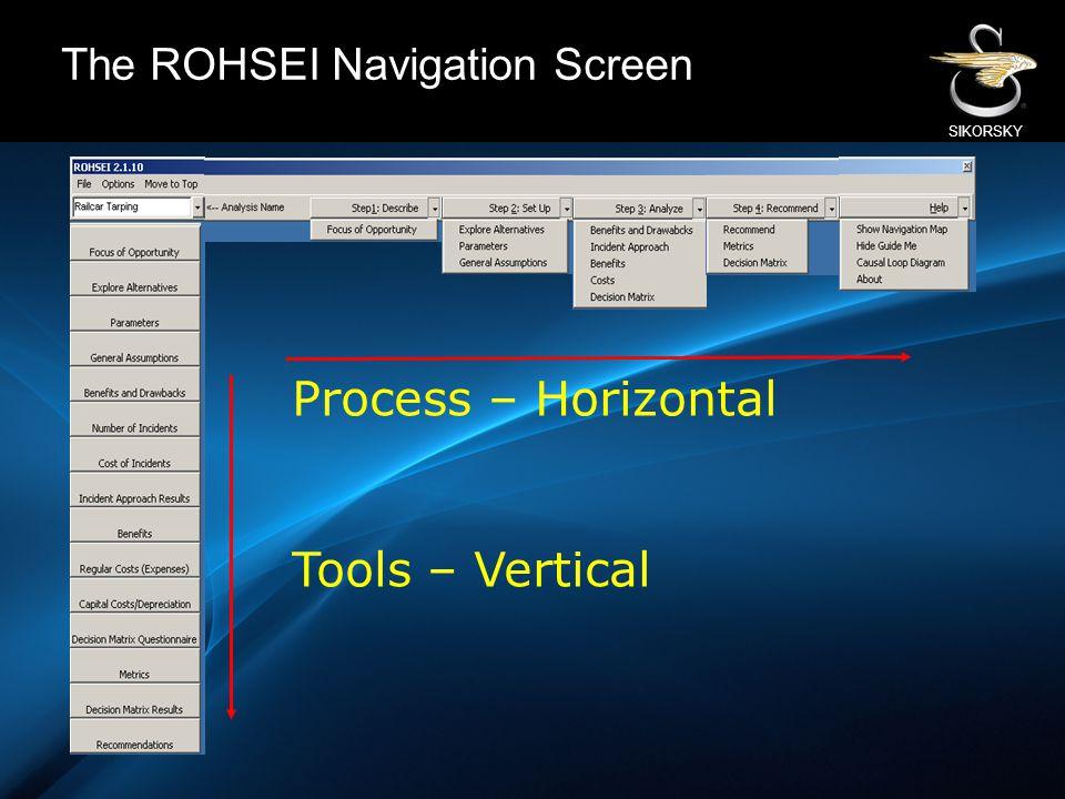 The ROHSEI Navigation Screen