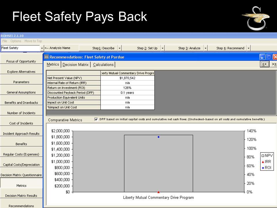 Fleet Safety Pays Back