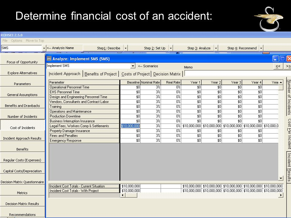 Determine financial cost of an accident: