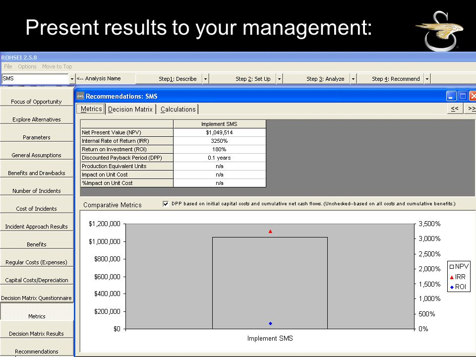 Present results to your management:
