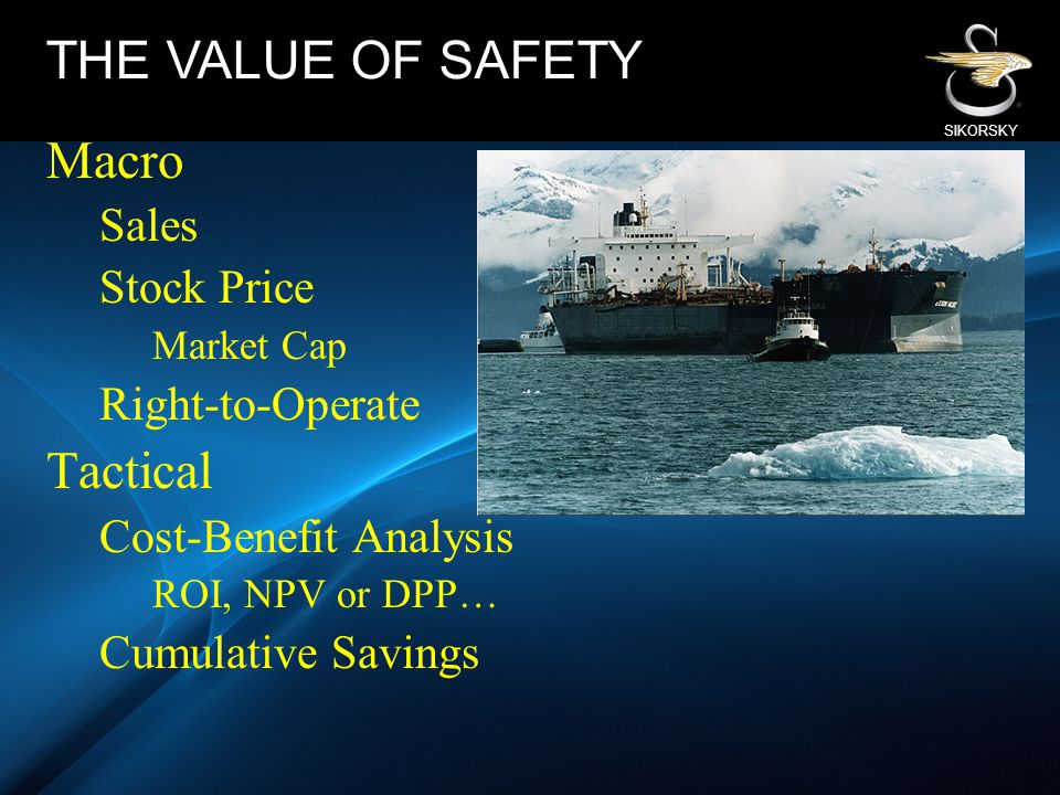 THE VALUE OF SAFETY Macro Tactical Sales Stock Price Right-to-Operate