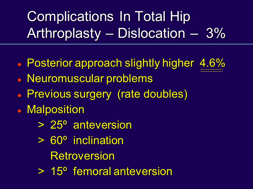 Complications In Total Hip Arthroplasty – Dislocation – 3%