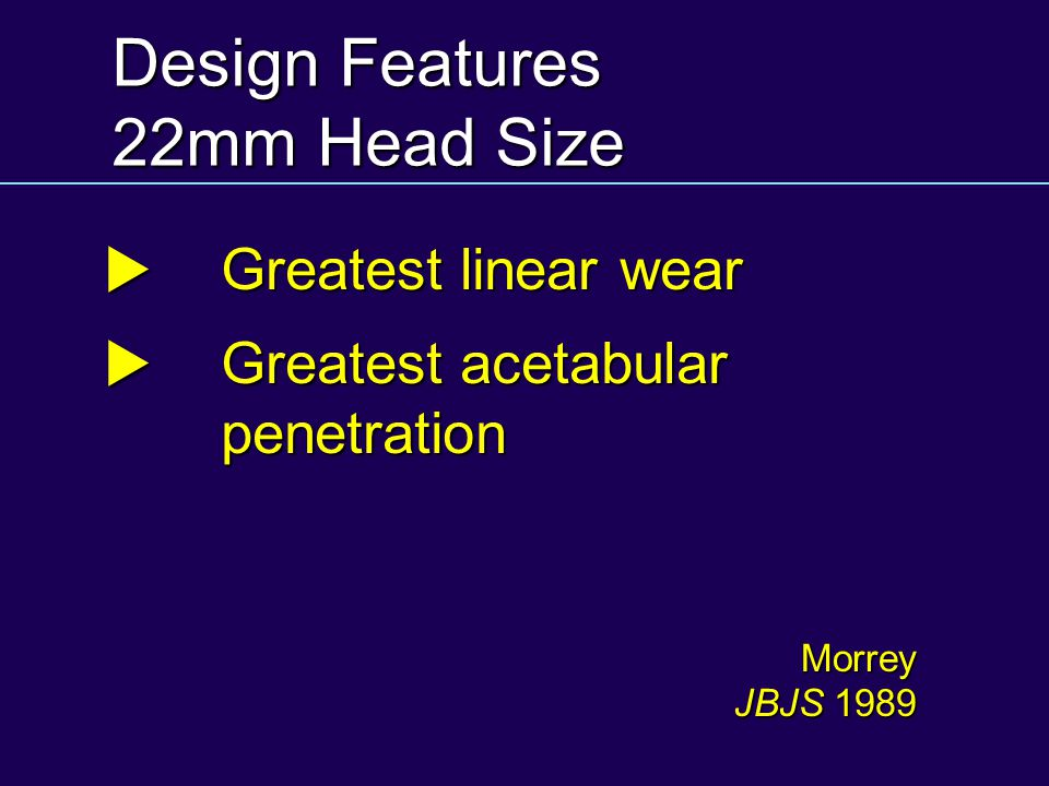 Design Features 22mm Head Size