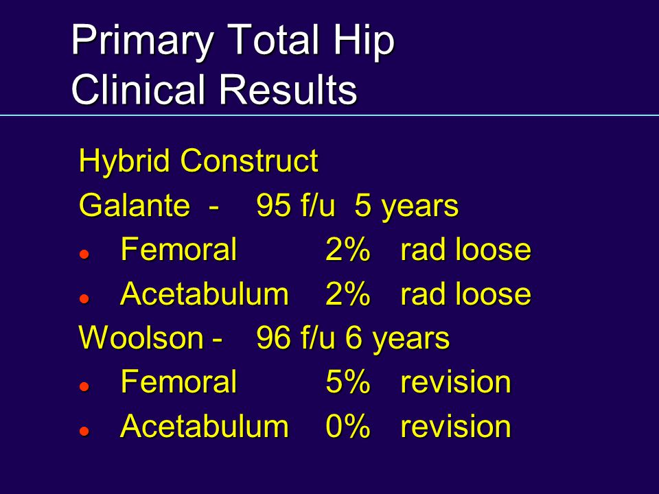 Primary Total Hip Clinical Results