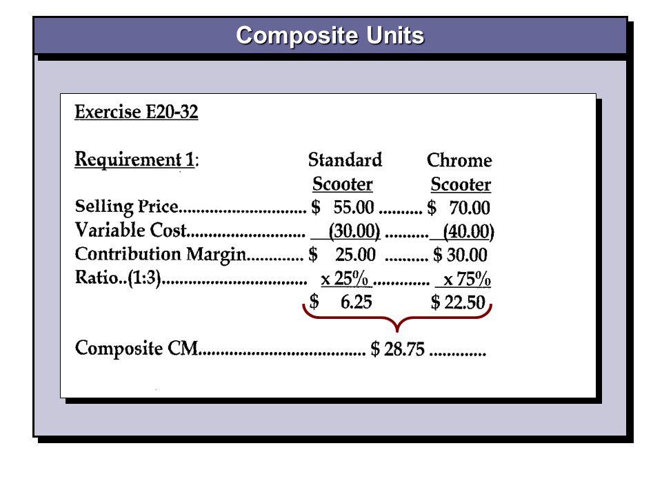Composite Units