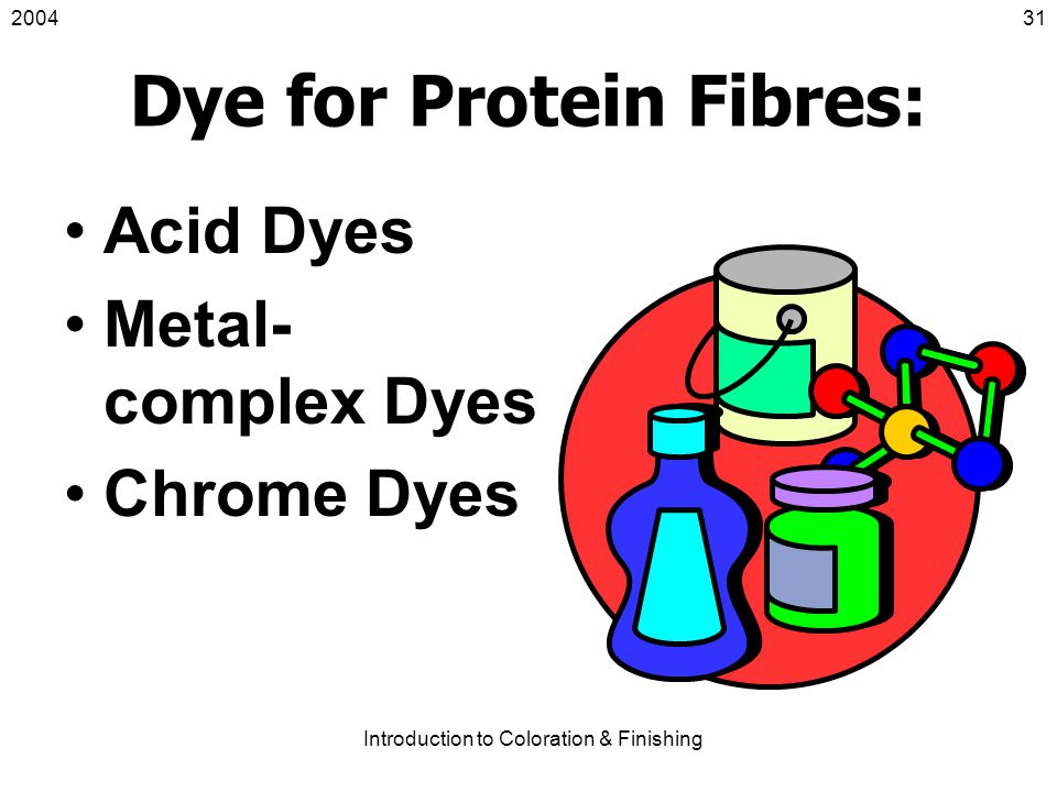 Dye for Protein Fibres: