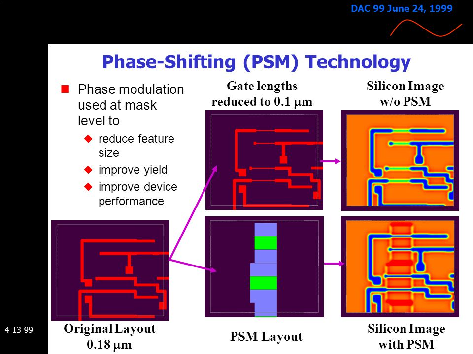 Phase-Shifting (PSM) Technology