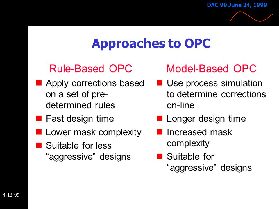 Approaches to OPC Rule-Based OPC Model-Based OPC