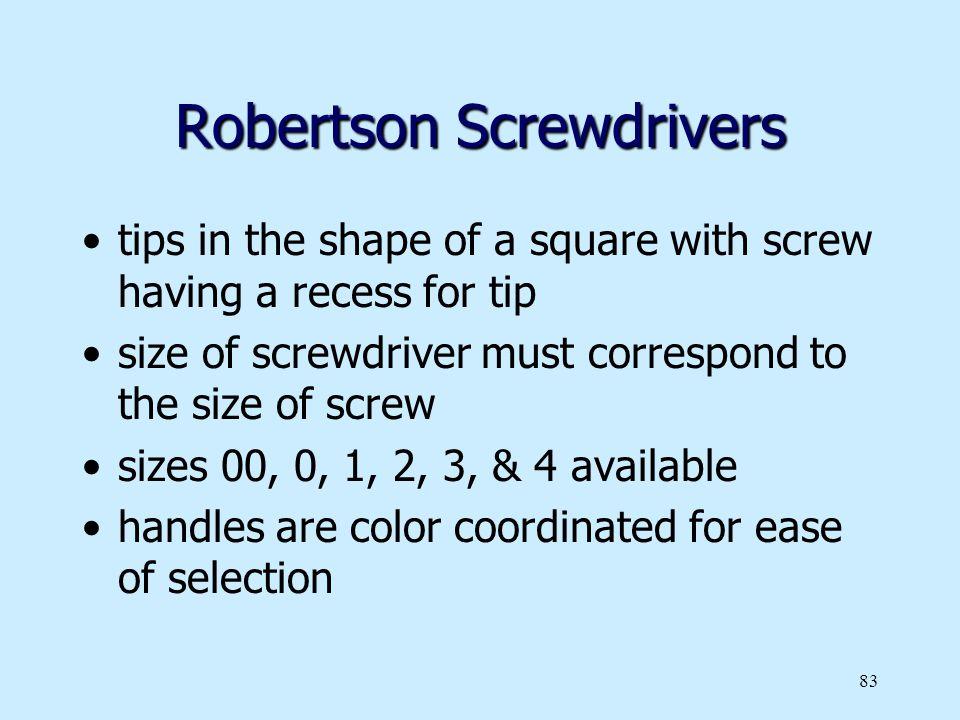 Robertson Screwdrivers