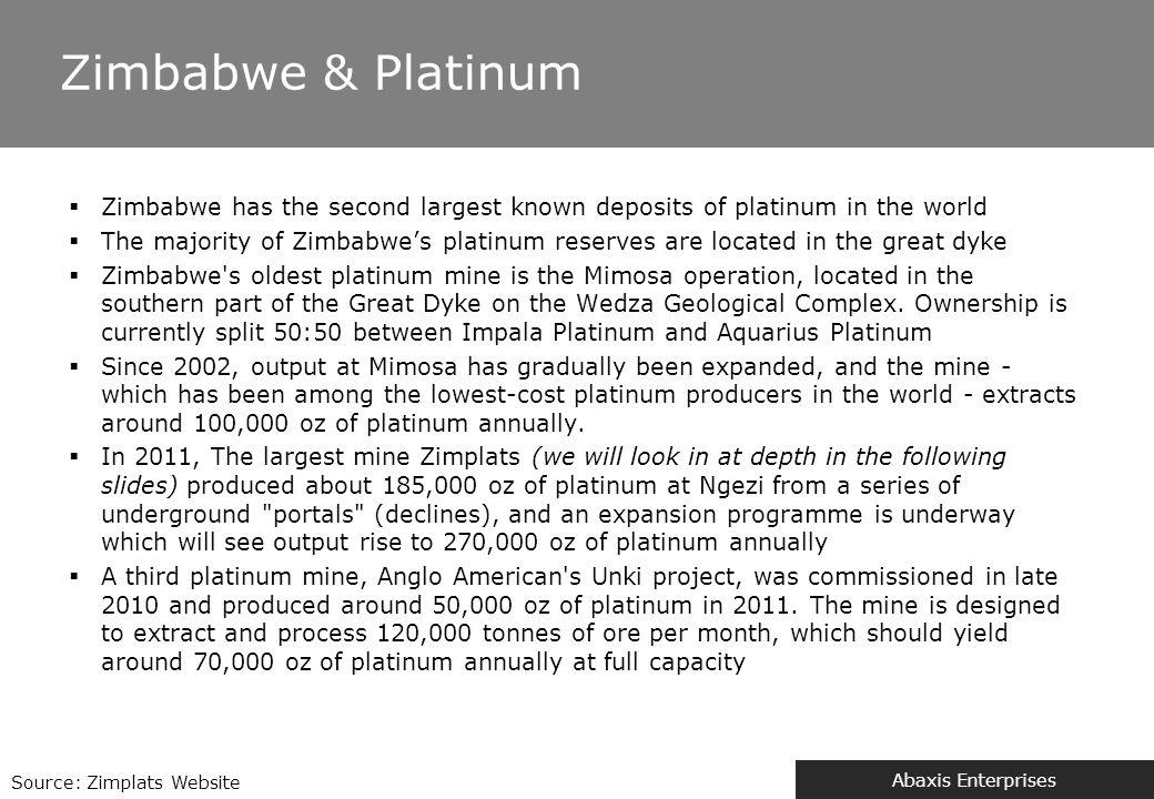 Current world Platinum supply is failing to meet world platinum demand