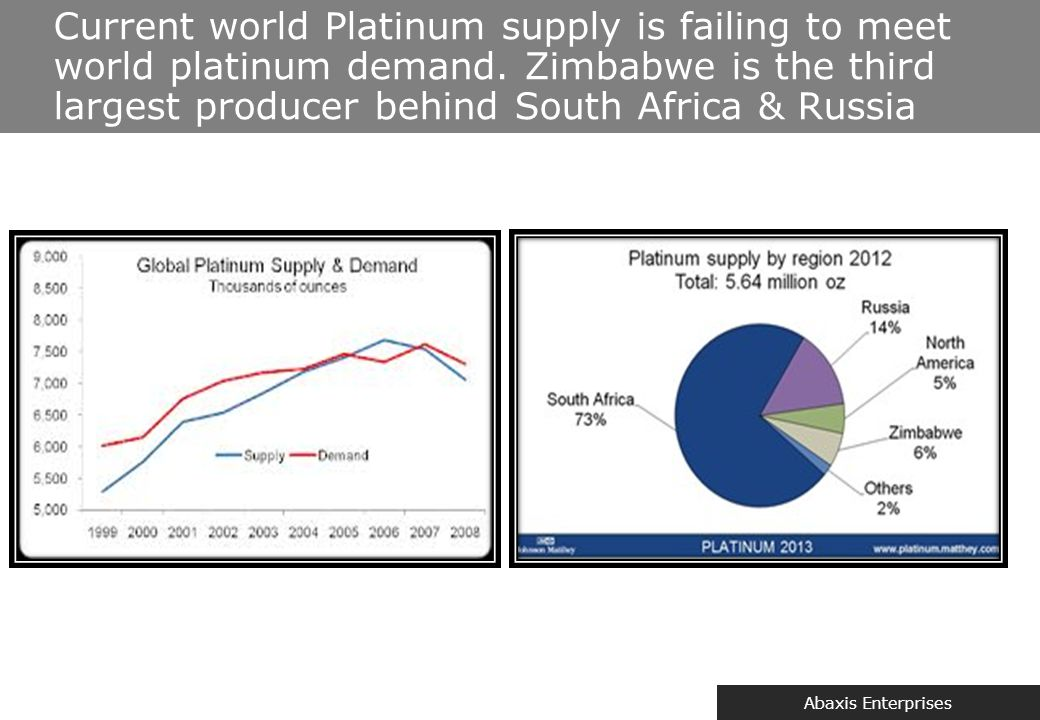 The value of platinum per ounce has generally increased over the past decade