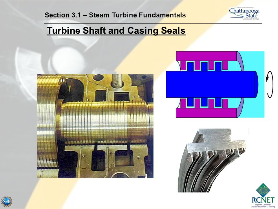 Turbine Shaft and Casing Seals