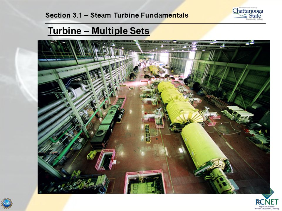 Turbine – Multiple Sets