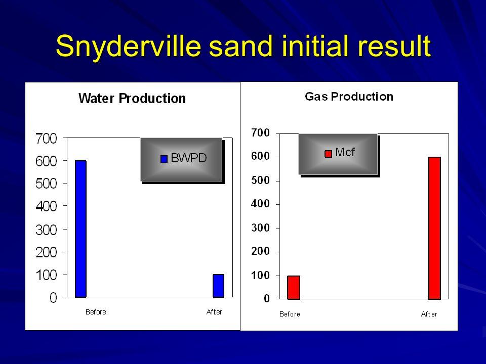Snyderville sand initial result