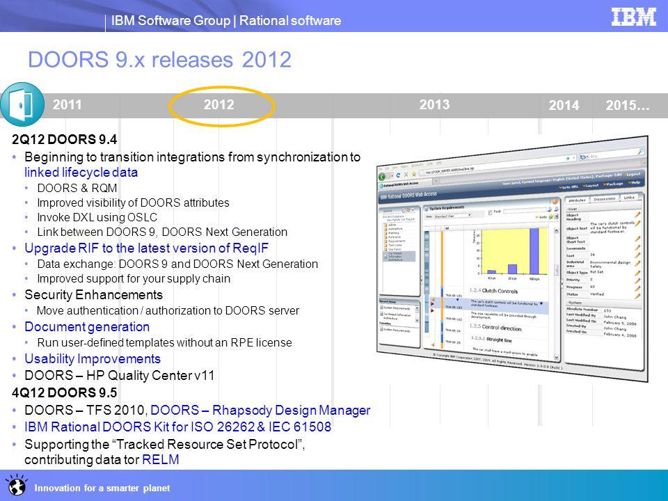 DOORS 9.x releases 2012 2011 2012 2013 2014 2015… 2Q12 DOORS 9.4