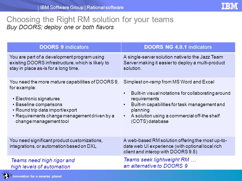 Choosing the Right RM solution for your teams Buy DOORS; deploy one or both flavors