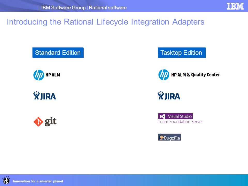 Introducing the Rational Lifecycle Integration Adapters