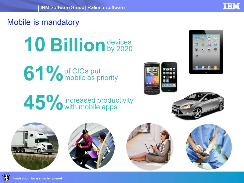 10 Billion 61% 45% Mobile is mandatory devices by 2020