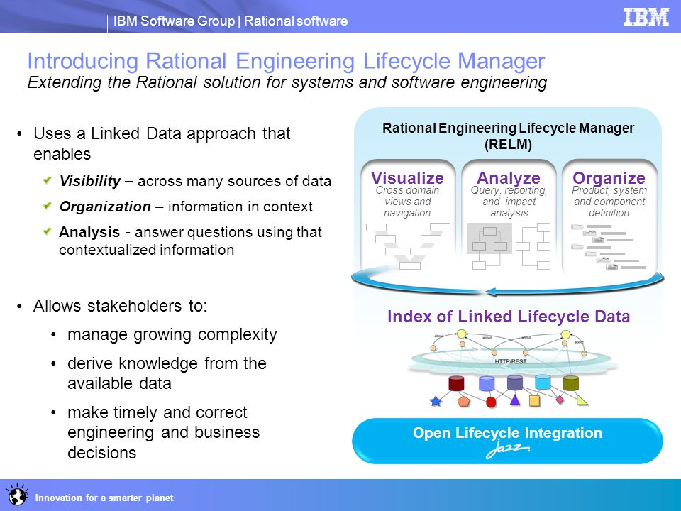 Introducing Rational Engineering Lifecycle Manager Extending the Rational solution for systems and software engineering